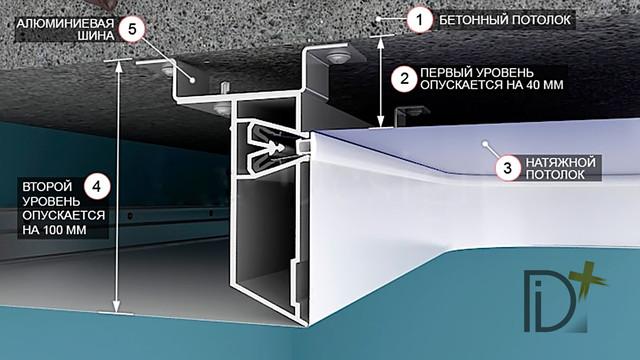 Натяжной потолок сколько съедает высоты