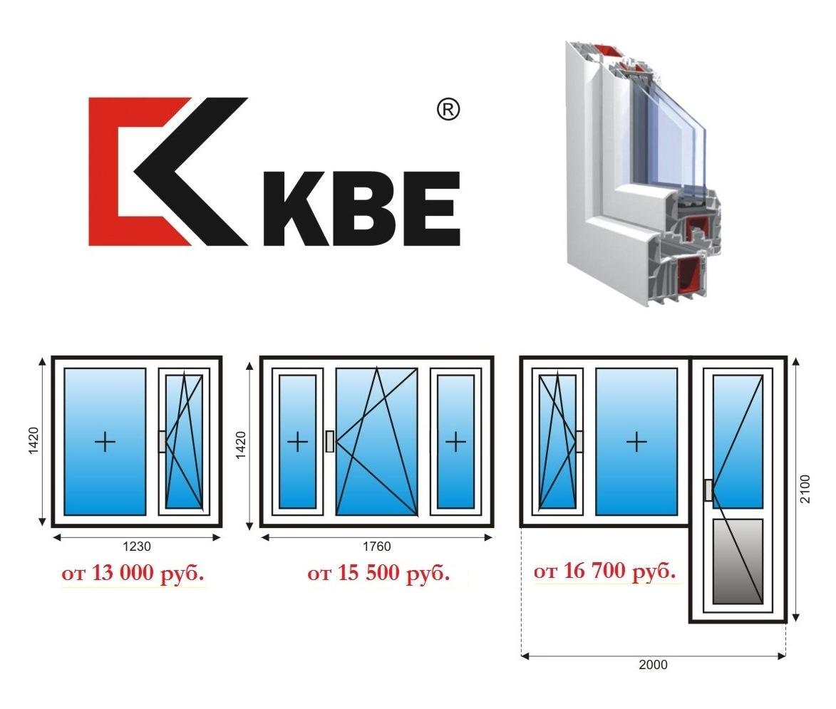 KBE цена